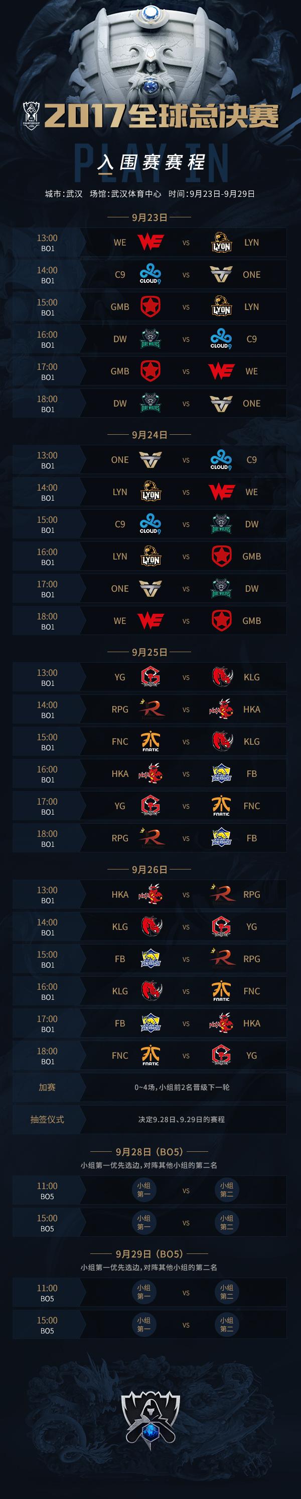 真·lols7全球总决赛入围赛赛程公布 23日揭幕战WE对战LYN