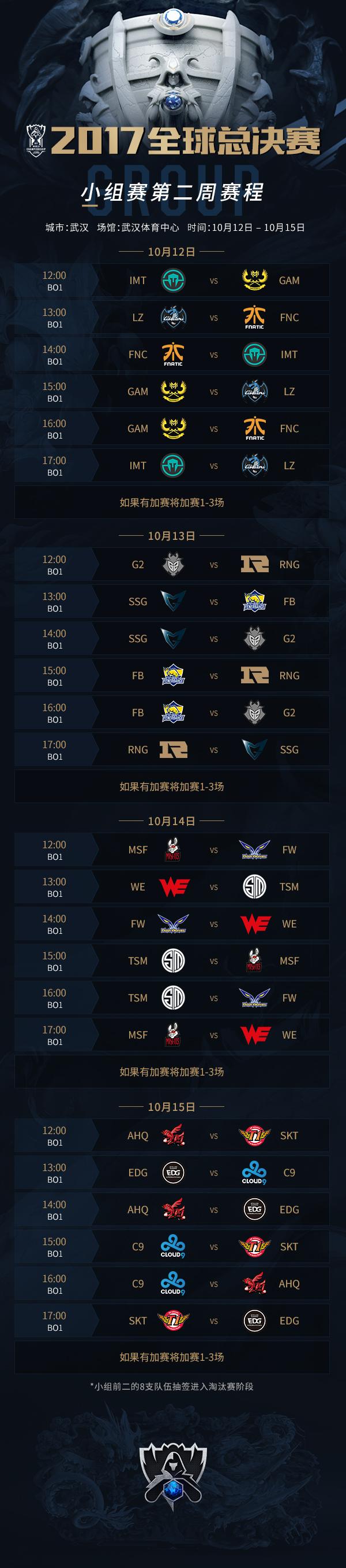 LOLs7总决赛小组赛第2轮赛程公布 12日无LPL战队比赛