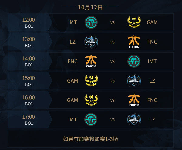 LOL10月12日小组赛看点介绍 龙珠或将成为第一个8强队伍