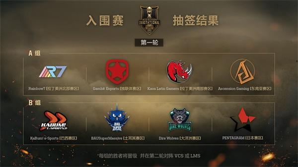 2018季中冠军赛入围赛小组赛阶段抽签分组情况