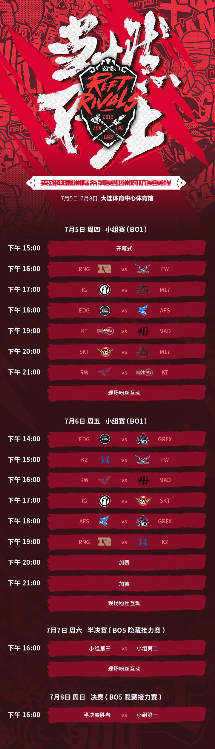 lol2018洲际赛赛程公布:7月5日首战RNG对阵FW